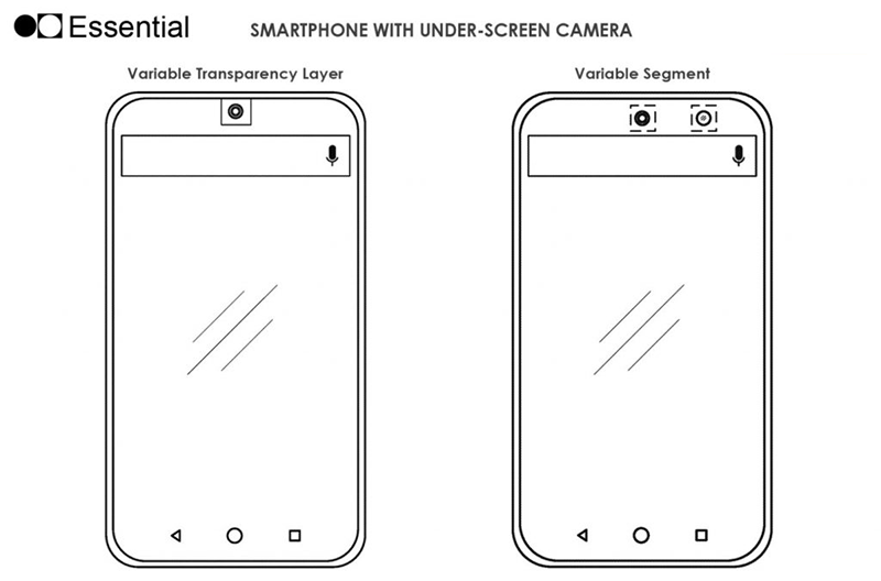 Essential under display camera tech